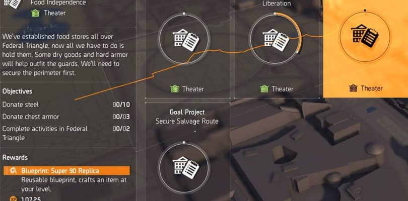 Division 2 Food Independence Project Guide