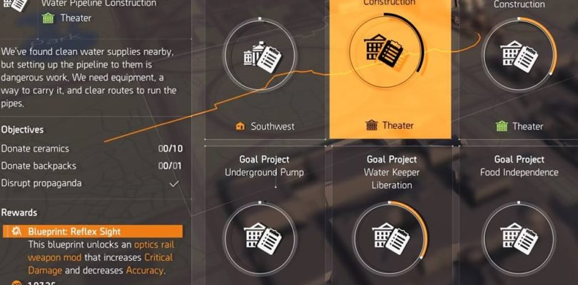 Division 2 Water Pipeline Construction Project Guide