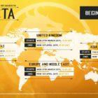 Closed Mortal Kombat 11 Beta Dates